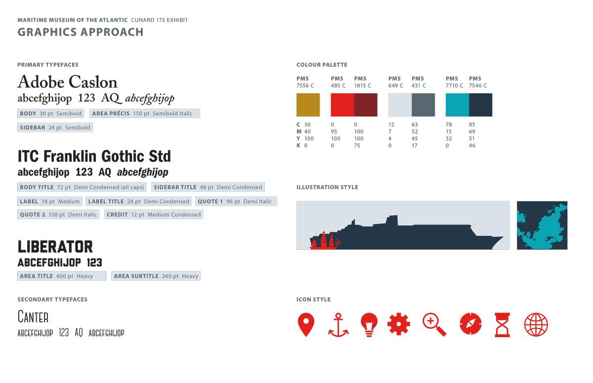 Cunard-Graphics-Approach