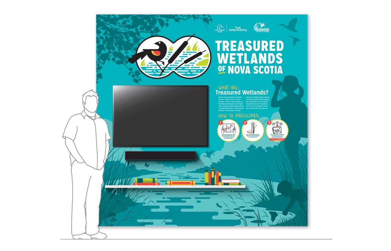 TWNS Interactive Display